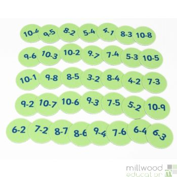 Adding Apple Tree Subtraction Expansion Set