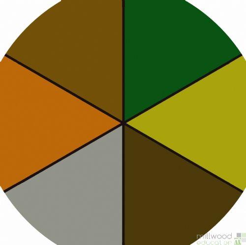Tuff Tray Playmat (Autumn Colour Wheel)