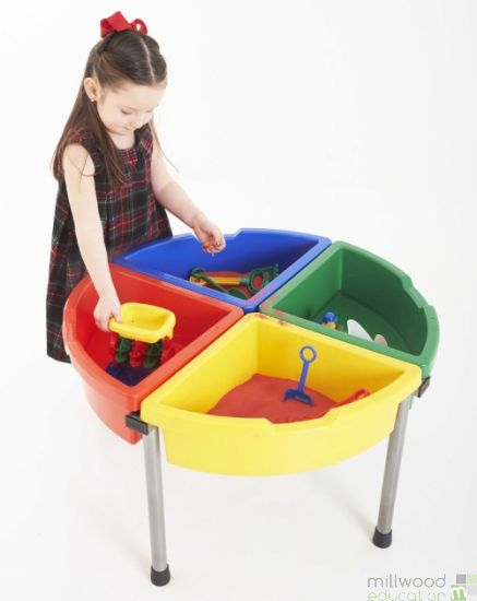 Exploration Circle Set with Coloured Trays